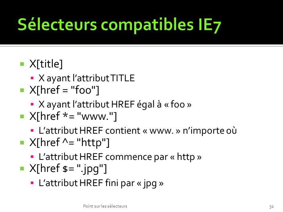 X[title] X ayant lattribut TITLE X[href = foo ] X ayant lattribut HREF égal à « foo » X[href *= www. ] Lattribut HREF contient « www.
