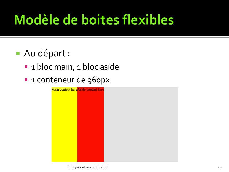 Au départ : 1 bloc main, 1 bloc aside 1 conteneur de 960px Critiques et avenir du CSS50