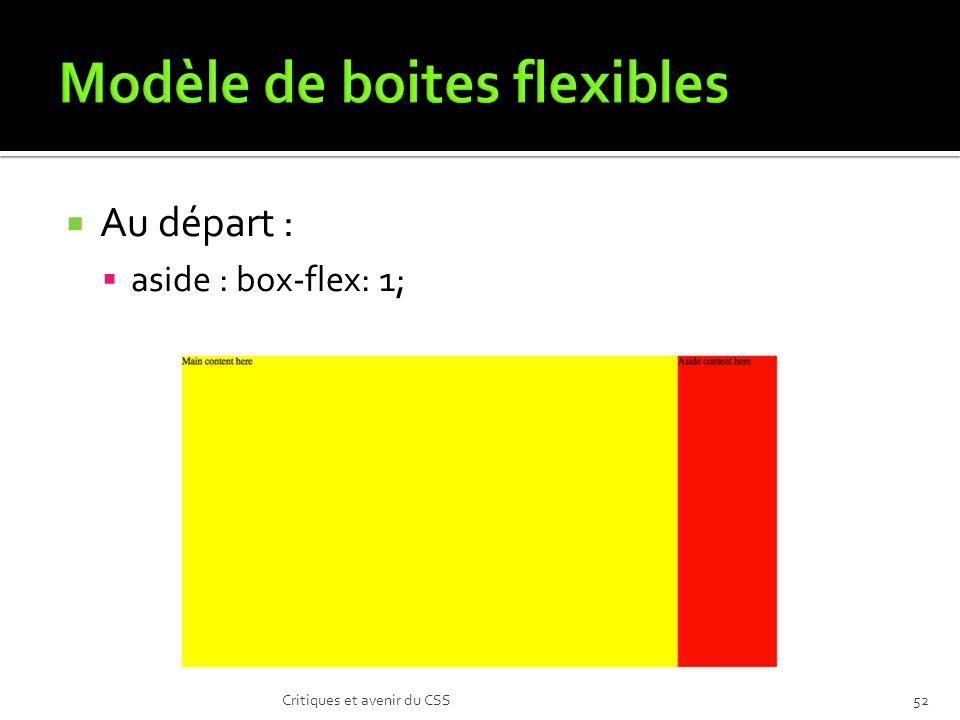 Au départ : aside : box-flex: 1; Critiques et avenir du CSS52
