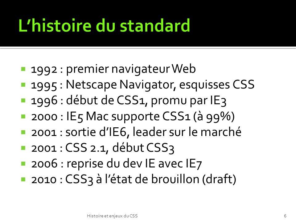 1992 : premier navigateur Web 1995 : Netscape Navigator, esquisses CSS 1996 : début de CSS1, promu par IE3 2000 : IE5 Mac supporte CSS1 (à 99%) 2001 : sortie dIE6, leader sur le marché 2001 : CSS 2.1, début CSS3 2006 : reprise du dev IE avec IE7 2010 : CSS3 à létat de brouillon (draft) Histoire et enjeux du CSS6