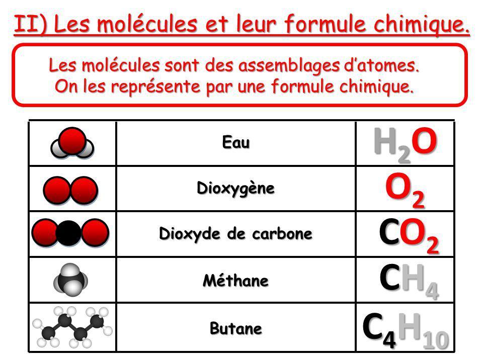 II) Les molécules et leur formule chimique. Les molécules sont des assemblages datomes. On les représente par une formule chimique. Eau Dioxyde de car