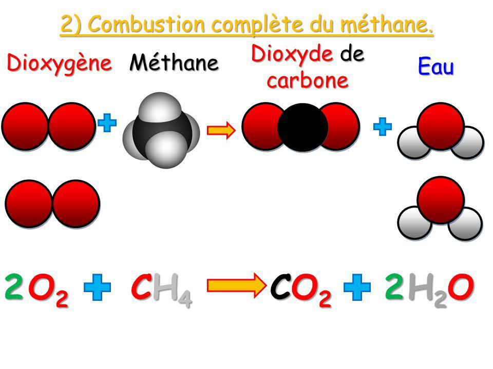 CONCLUSION GENERALE Les molécules constituants les réactifs réagissent et disparaissent.