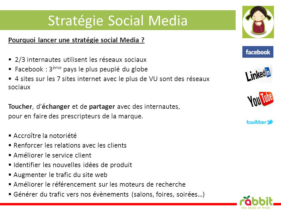 Stratégie Social Media Pourquoi lancer une stratégie social Media ? 2/3 internautes utilisent les réseaux sociaux Facebook : 3 ème pays le plus peuplé