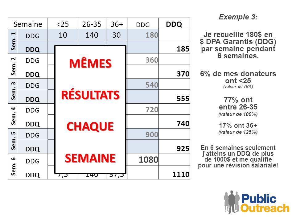 Semaine<2526-3536+ DDG DDQ Sem. 1 DDG 1014030180 DDQ 7,57,514037,5185 Sem.