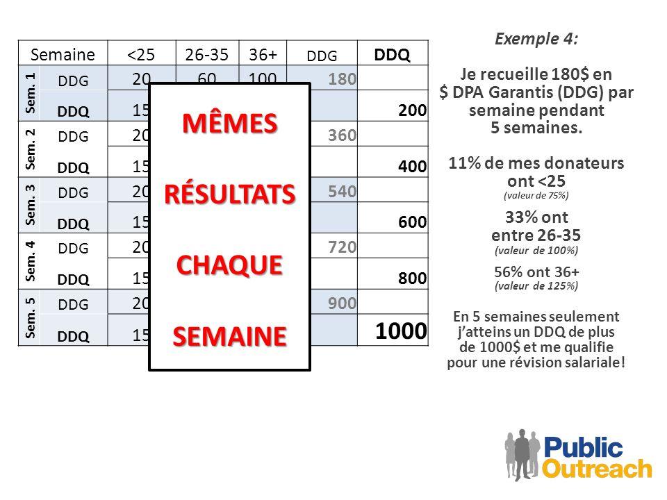 Semaine<2526-3536+ DDG DDQ Sem. 1 DDG 2060100180 DDQ 1560125200 Sem.