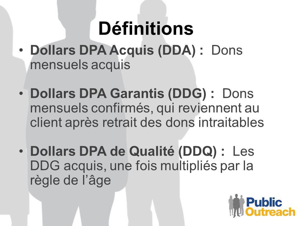 Définitions Dollars DPA Acquis (DDA) : Dons mensuels acquis Dollars DPA Garantis (DDG) : Dons mensuels confirmés, qui reviennent au client après retrait des dons intraitables Dollars DPA de Qualité (DDQ) : Les DDG acquis, une fois multipliés par la règle de lâge