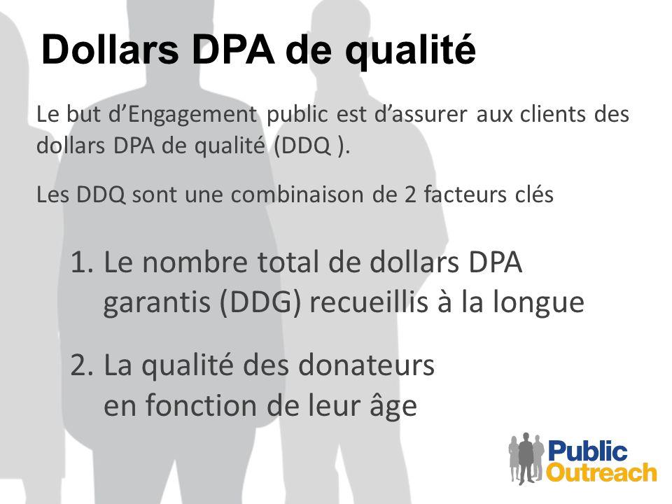 Le but dEngagement public est dassurer aux clients des dollars DPA de qualité (DDQ ). Les DDQ sont une combinaison de 2 facteurs clés 1.Le nombre tota