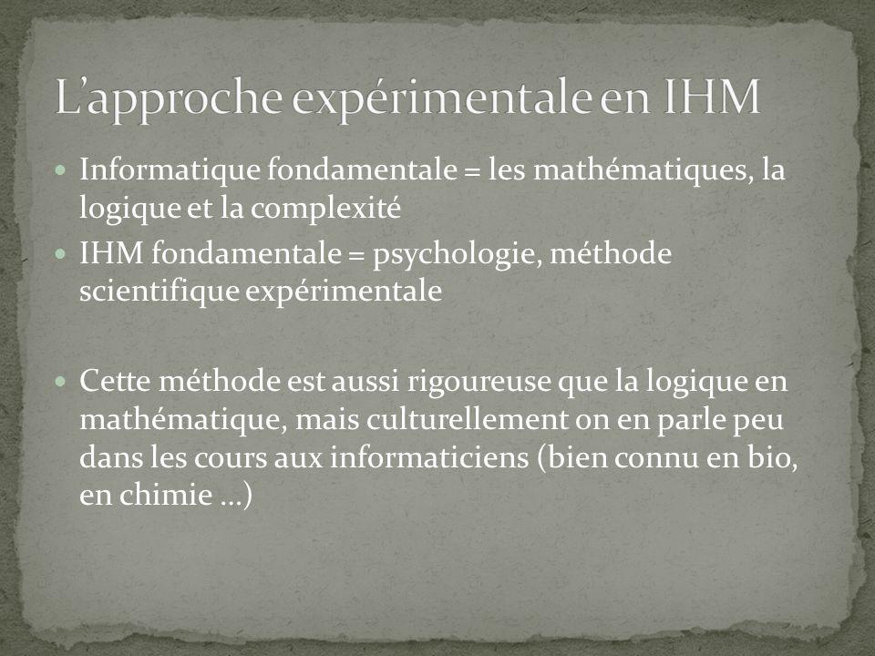 Informatique fondamentale = les mathématiques, la logique et la complexité IHM fondamentale = psychologie, méthode scientifique expérimentale Cette méthode est aussi rigoureuse que la logique en mathématique, mais culturellement on en parle peu dans les cours aux informaticiens (bien connu en bio, en chimie …)