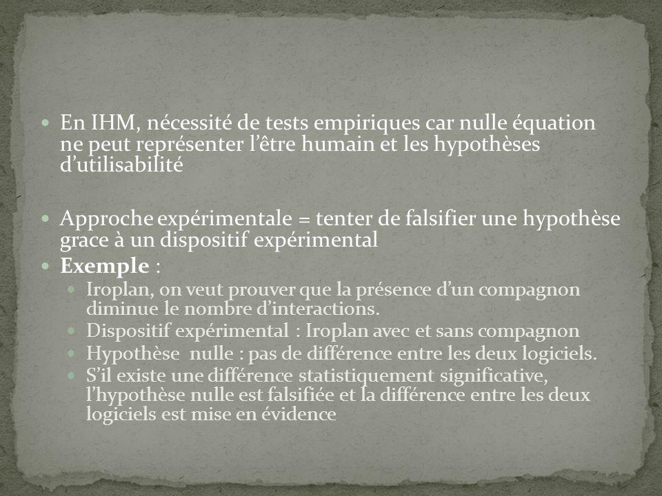 En IHM, nécessité de tests empiriques car nulle équation ne peut représenter lêtre humain et les hypothèses dutilisabilité Approche expérimentale = tenter de falsifier une hypothèse grace à un dispositif expérimental Exemple : Iroplan, on veut prouver que la présence dun compagnon diminue le nombre dinteractions.