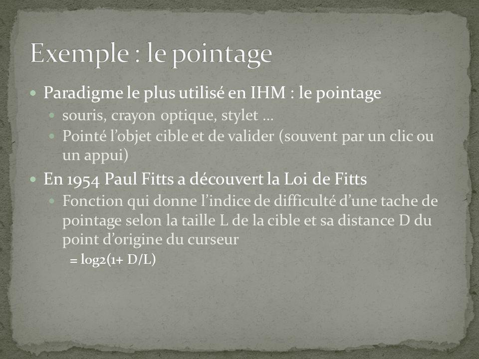 Paradigme le plus utilisé en IHM : le pointage souris, crayon optique, stylet … Pointé lobjet cible et de valider (souvent par un clic ou un appui) En 1954 Paul Fitts a découvert la Loi de Fitts Fonction qui donne lindice de difficulté dune tache de pointage selon la taille L de la cible et sa distance D du point dorigine du curseur = log2(1+ D/L)