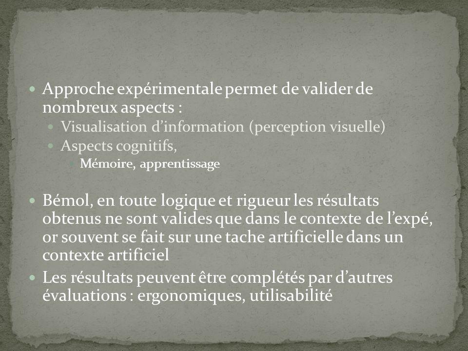 Approche expérimentale permet de valider de nombreux aspects : Visualisation dinformation (perception visuelle) Aspects cognitifs, Mémoire, apprentissage Bémol, en toute logique et rigueur les résultats obtenus ne sont valides que dans le contexte de lexpé, or souvent se fait sur une tache artificielle dans un contexte artificiel Les résultats peuvent être complétés par dautres évaluations : ergonomiques, utilisabilité