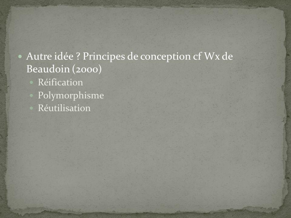 Autre idée ? Principes de conception cf Wx de Beaudoin (2000) Réification Polymorphisme Réutilisation