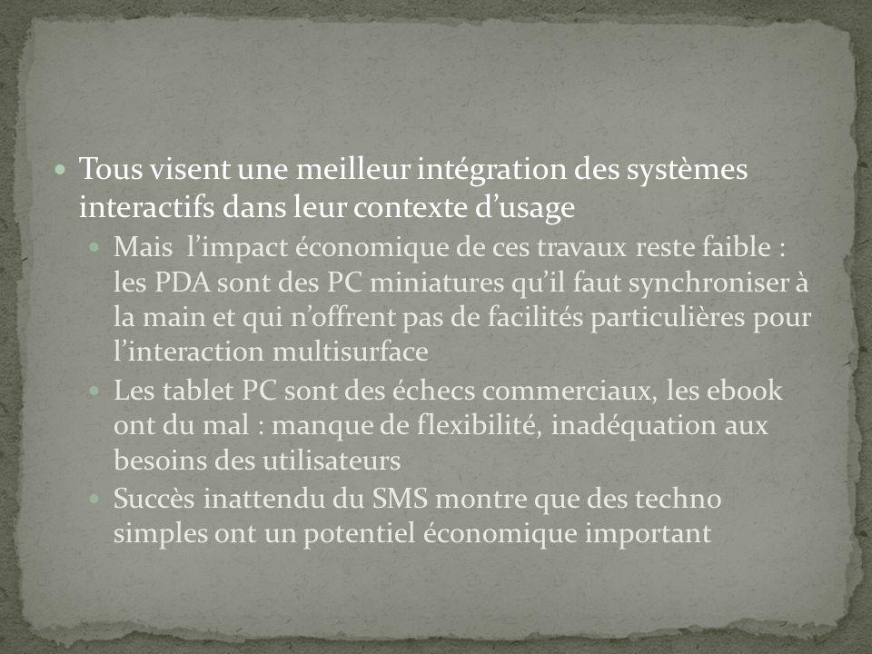 Tous visent une meilleur intégration des systèmes interactifs dans leur contexte dusage Mais limpact économique de ces travaux reste faible : les PDA
