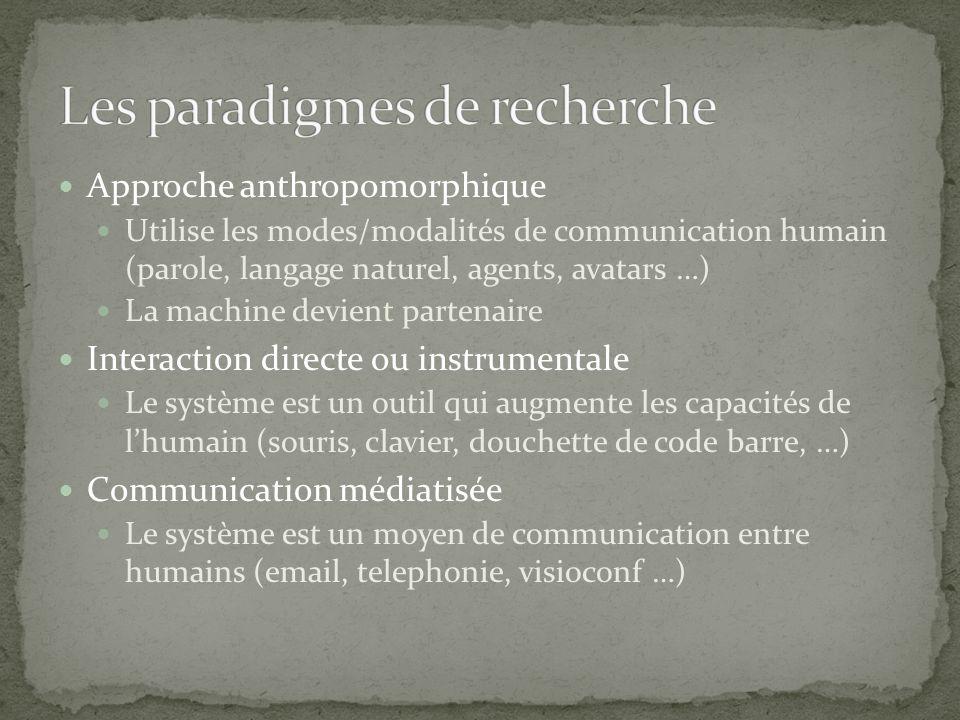 Approche anthropomorphique Utilise les modes/modalités de communication humain (parole, langage naturel, agents, avatars …) La machine devient partena