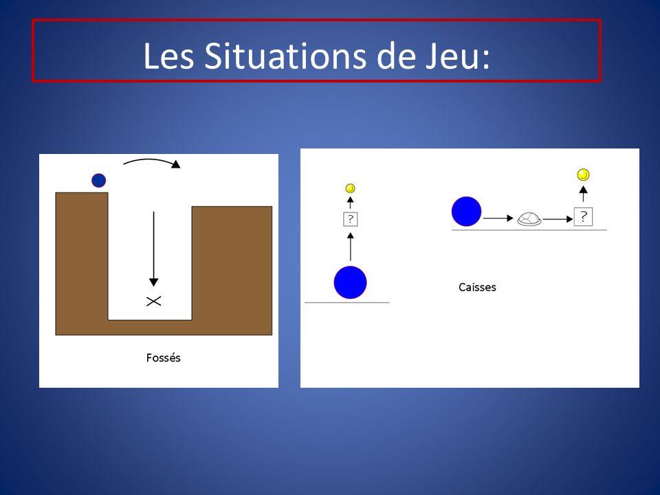 Les Situations de Jeu: