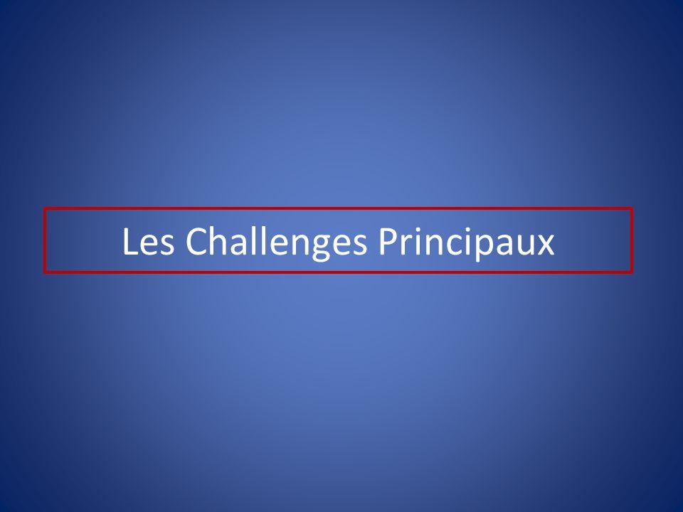 Les Challenges Principaux