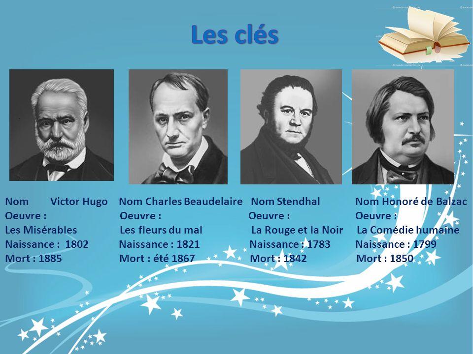 Nom Victor Hugo Nom Charles Beaudelaire Nom Stendhal Nom Honoré de Balzac Oeuvre : Oeuvre : Les Misérables Les fleurs du mal La Rouge et la Noir La Co