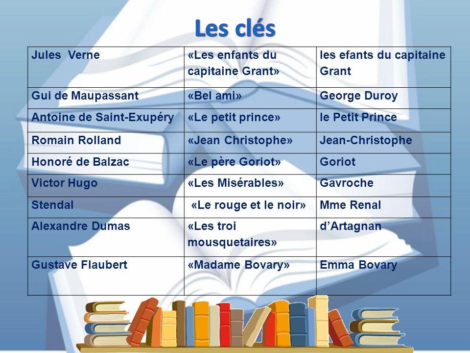 Jules Verne «Les enfants du capitaine Grant» les efants du capitaine Grant Gui de Maupassant«Bel ami»George Duroy Antoine de Saint-Exupéry«Le petit pr
