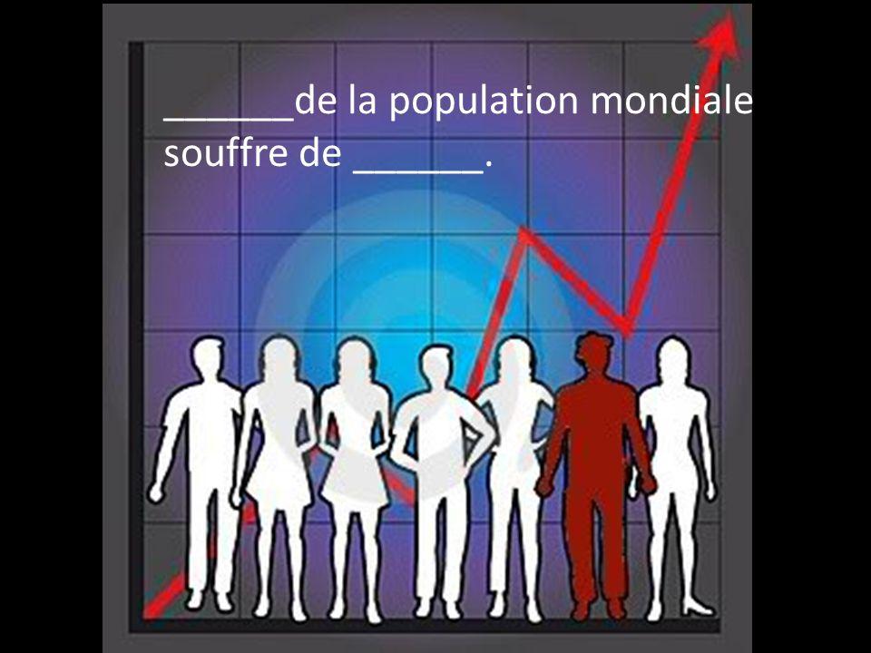 ______de la population mondiale souffre de ______.