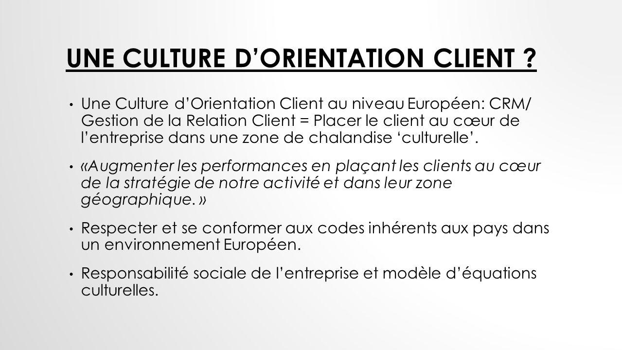 UNE CULTURE DORIENTATION CLIENT ? Une Culture dOrientation Client au niveau Européen: CRM/ Gestion de la Relation Client = Placer le client au cœur de
