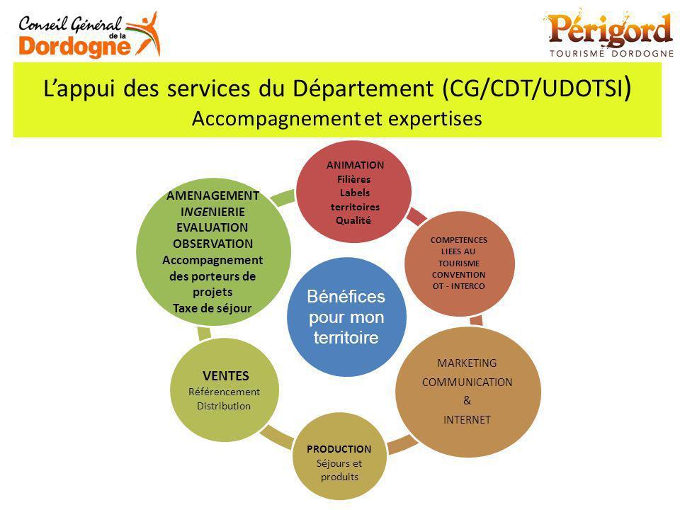 Lappui des services du Département (CG/CDT/UDOTSI ) Accompagnement et expertises Bénéfices pour mon territoire ANIMATION Filières Labels territoires Q
