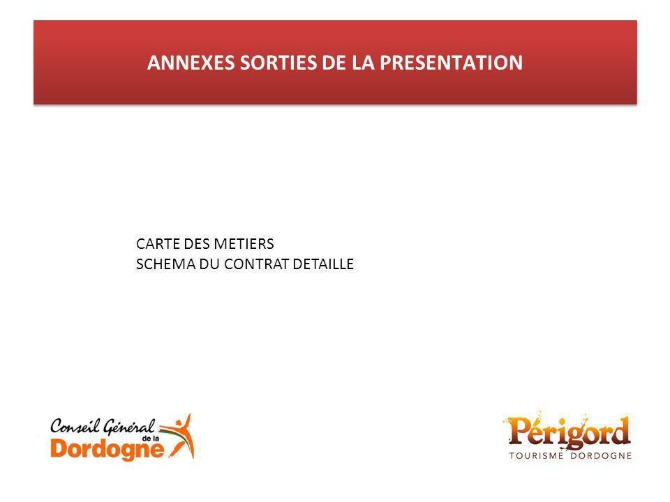 CARTE DES METIERS SCHEMA DU CONTRAT DETAILLE ANNEXES SORTIES DE LA PRESENTATION