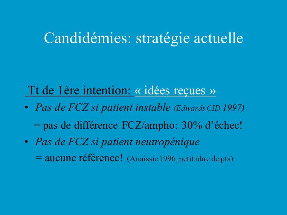 Candidémies: stratégie actuelle Tt de 1ère intention: « idées reçues » Pas de FCZ si patient instable (Edwards CID 1997) = pas de différence FCZ/ampho