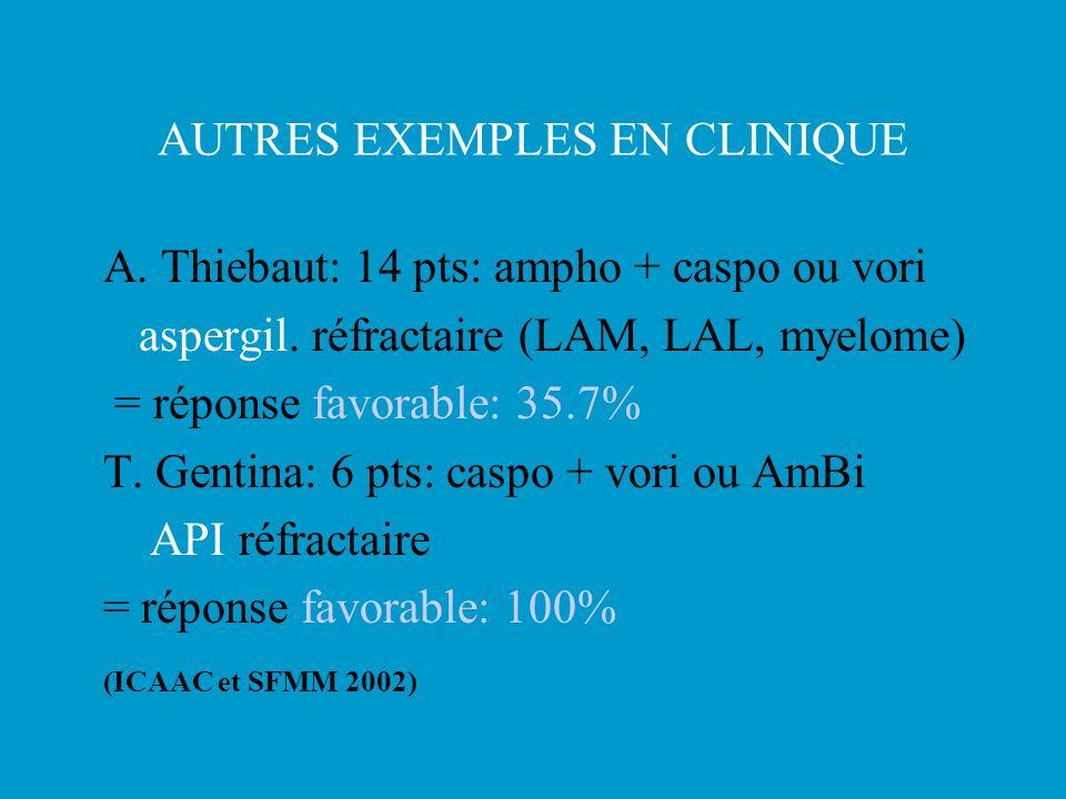 AUTRES EXEMPLES EN CLINIQUE A. Thiebaut: 14 pts: ampho + caspo ou vori aspergil. réfractaire (LAM, LAL, myelome) = réponse favorable: 35.7% T. Gentina
