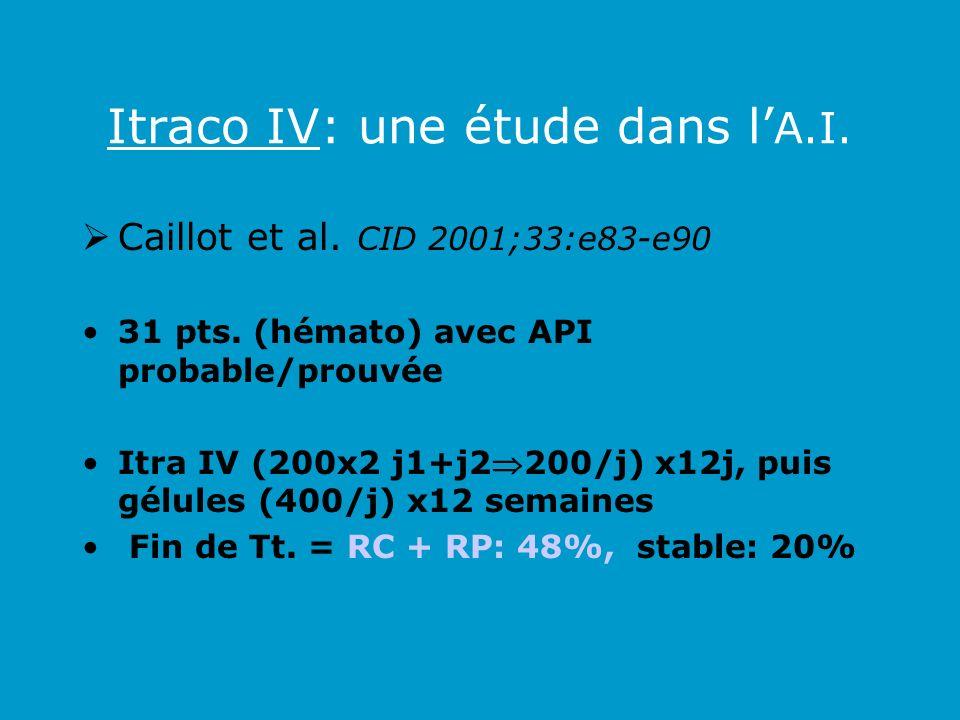 Itraco IV: une étude dans l A.I. Caillot et al. CID 2001;33:e83-e90 31 pts. (hémato) avec API probable/prouvée Itra IV (200x2 j1+j2200/j) x12j, puis g