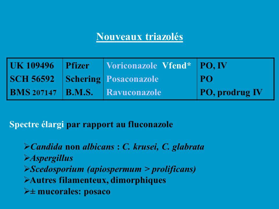 itra et vori dans le traitement des aspergilloses invasives itra IV 31 pts hémato RC + RP48% vori IV per os 116 pts hémato RC + RP48% vori (144pts) vs amB (133pts) RC + RP Survie (12 sem) 53% vs 32% 71% vs 58% Caillot et al CID 2001 Denning et al CID 2002 Herbrecht et al NEJM 2002