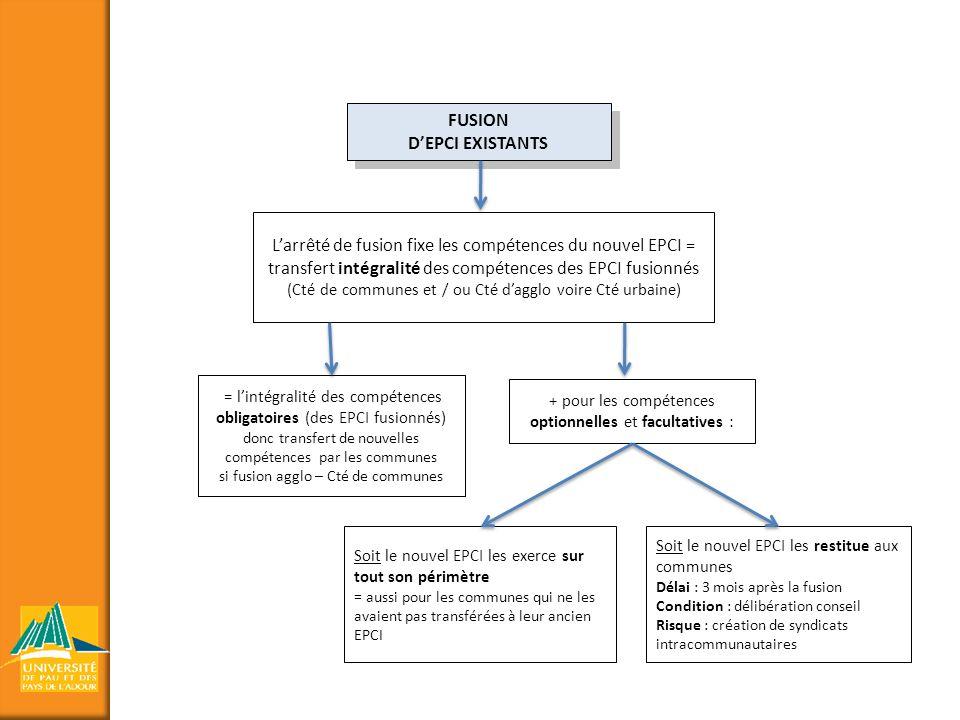 FUSION DEPCI EXISTANTS Larrêté de fusion fixe les compétences du nouvel EPCI = transfert intégralité des compétences des EPCI fusionnés (Cté de commun