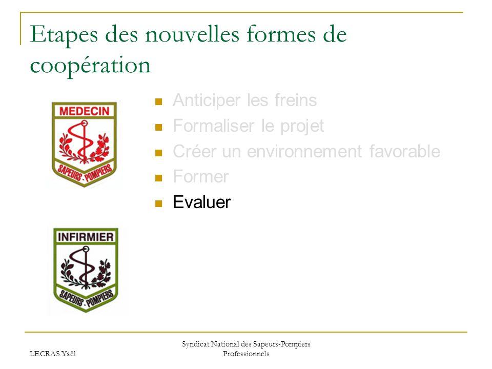 LECRAS Yaël Syndicat National des Sapeurs-Pompiers Professionnels Etapes des nouvelles formes de coopération Anticiper les freins Formaliser le projet