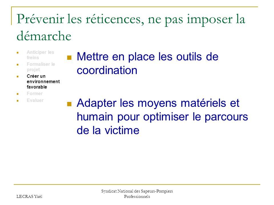 LECRAS Yaël Syndicat National des Sapeurs-Pompiers Professionnels Prévenir les réticences, ne pas imposer la démarche Anticiper les freins Formaliser