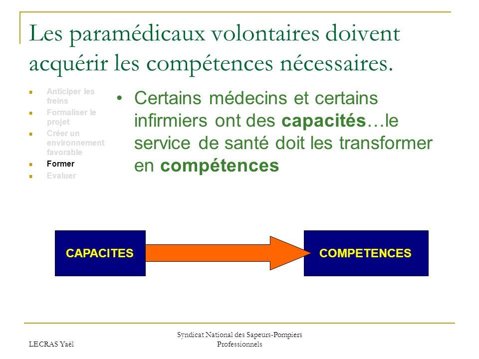 LECRAS Yaël Syndicat National des Sapeurs-Pompiers Professionnels Les paramédicaux volontaires doivent acquérir les compétences nécessaires. Anticiper