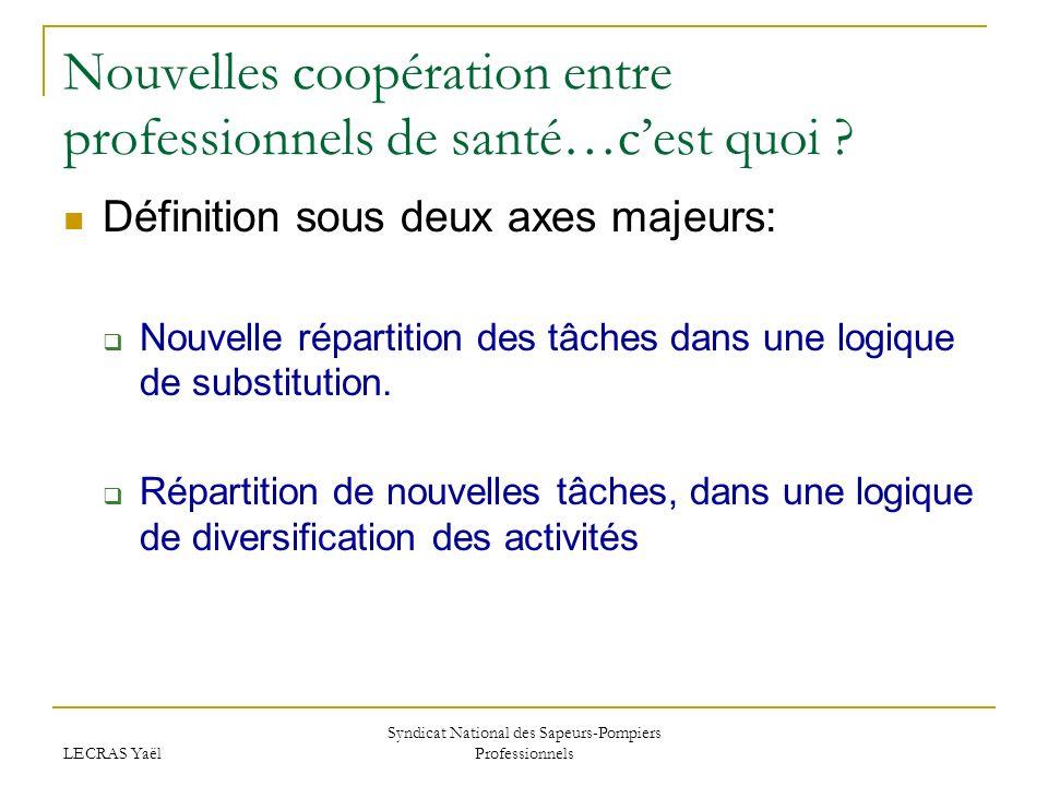 LECRAS Yaël Syndicat National des Sapeurs-Pompiers Professionnels Nouvelles coopération entre professionnels de santé…cest quoi .