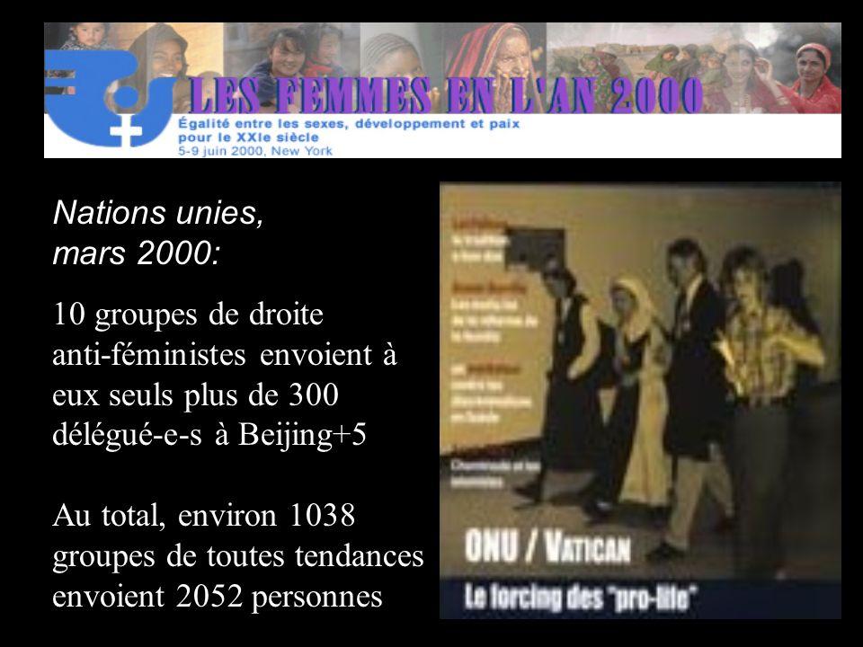 Nations unies, mars 2000: 10 groupes de droite anti-féministes envoient à eux seuls plus de 300 délégué-e-s à Beijing+5 Au total, environ 1038 groupes de toutes tendances envoient 2052 personnes
