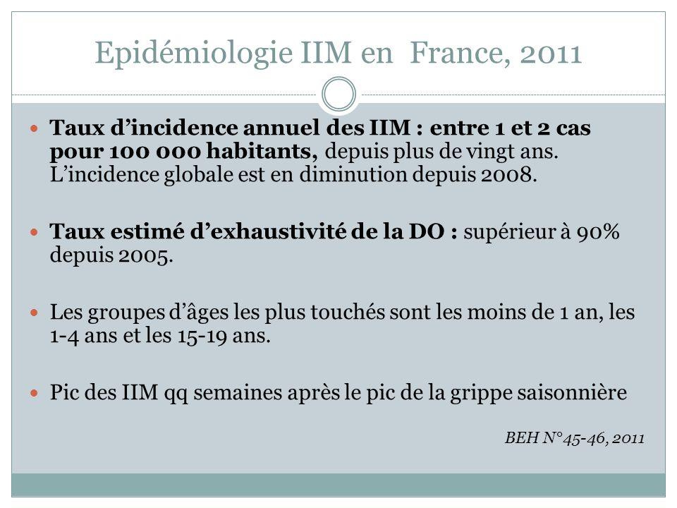 Epidémiologie IIM en France, 2011 Taux dincidence annuel des IIM : entre 1 et 2 cas pour 100 000 habitants, depuis plus de vingt ans. Lincidence globa
