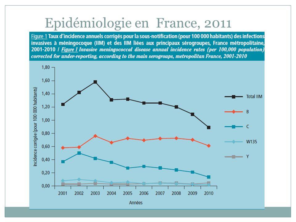 Epidémiologie en France, 2011
