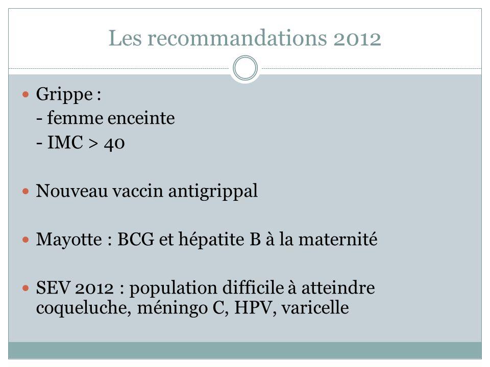 Les recommandations 2012 Grippe : - femme enceinte - IMC > 40 Nouveau vaccin antigrippal Mayotte : BCG et hépatite B à la maternité SEV 2012 : populat