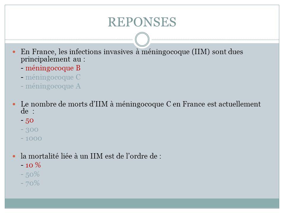 REPONSES En France, les infections invasives à méningocoque (IIM) sont dues principalement au : - méningocoque B - méningocoque C - méningocoque A Le