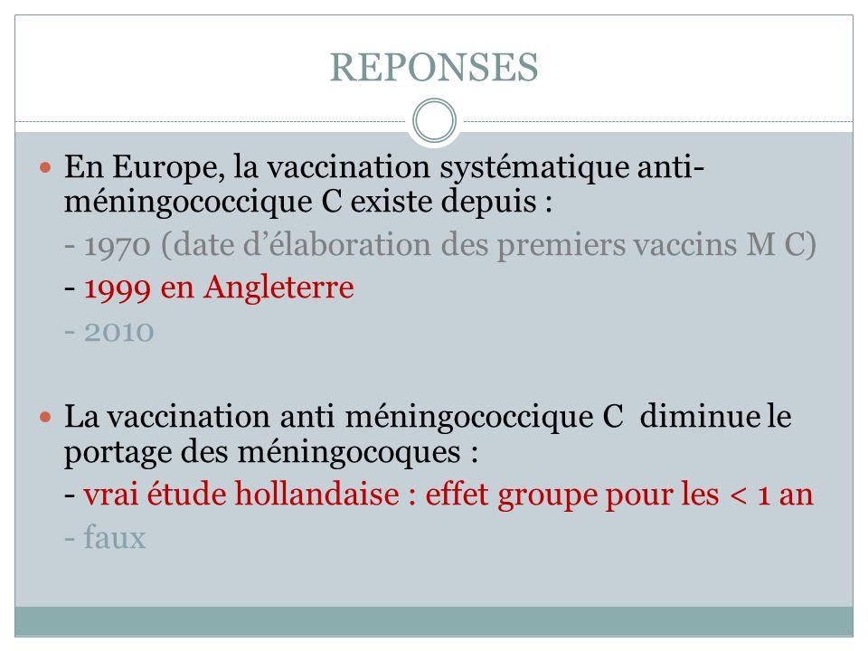 REPONSES En Europe, la vaccination systématique anti- méningococcique C existe depuis : - 1970 (date délaboration des premiers vaccins M C) - 1999 en