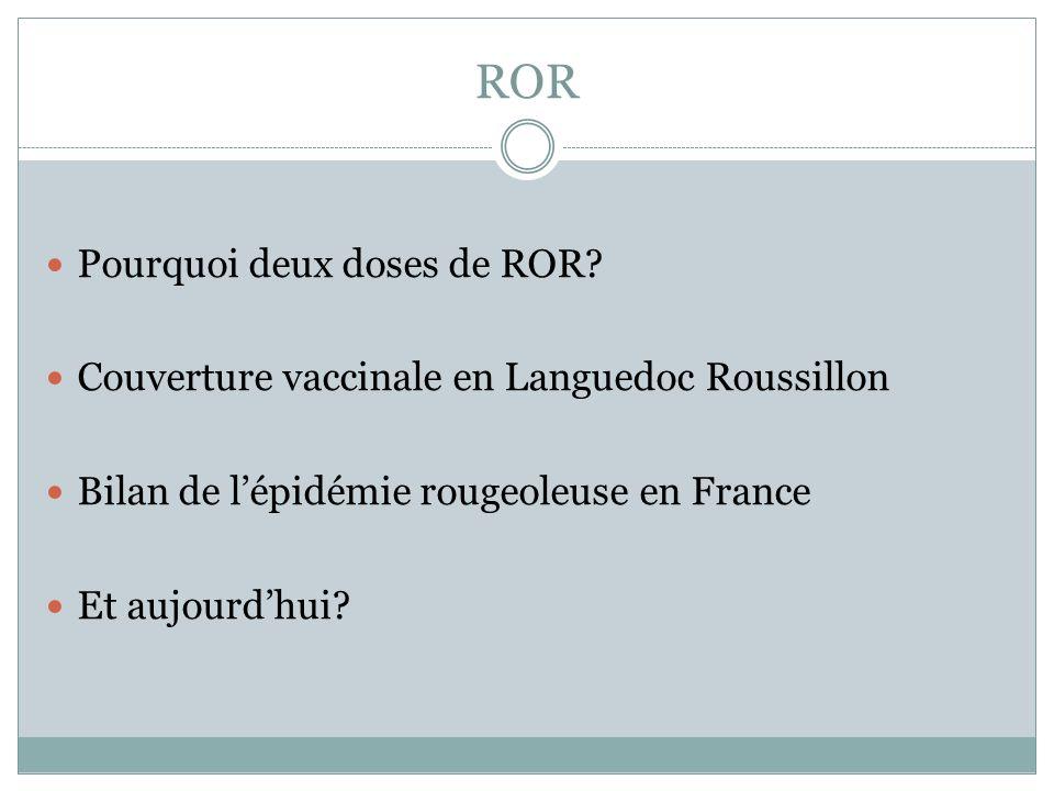 ROR Pourquoi deux doses de ROR? Couverture vaccinale en Languedoc Roussillon Bilan de lépidémie rougeoleuse en France Et aujourdhui?