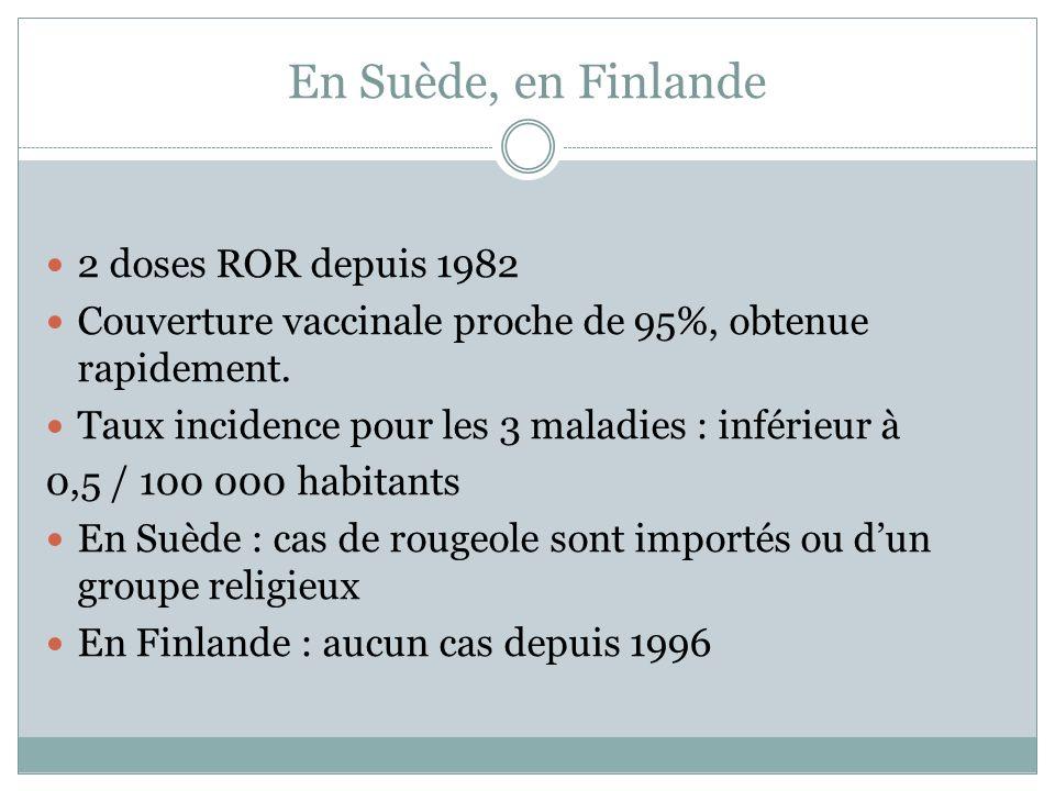 En Suède, en Finlande 2 doses ROR depuis 1982 Couverture vaccinale proche de 95%, obtenue rapidement. Taux incidence pour les 3 maladies : inférieur à