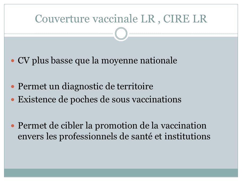 Couverture vaccinale LR, CIRE LR CV plus basse que la moyenne nationale Permet un diagnostic de territoire Existence de poches de sous vaccinations Pe
