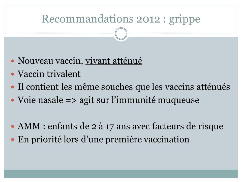 Recommandations 2012 : grippe Nouveau vaccin, vivant atténué Vaccin trivalent Il contient les même souches que les vaccins atténués Voie nasale => agi