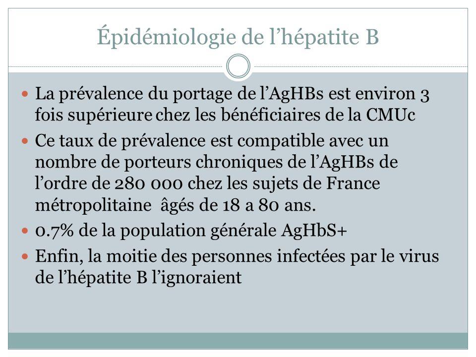 Épidémiologie de lhépatite B La prévalence du portage de lAgHBs est environ 3 fois supérieure chez les bénéficiaires de la CMUc Ce taux de prévalence