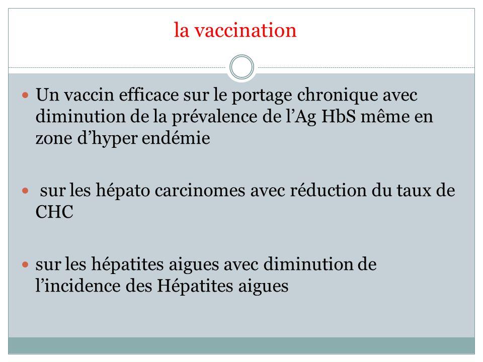 Un vaccin efficace sur le portage chronique avec diminution de la prévalence de lAg HbS même en zone dhyper endémie sur les hépato carcinomes avec réd