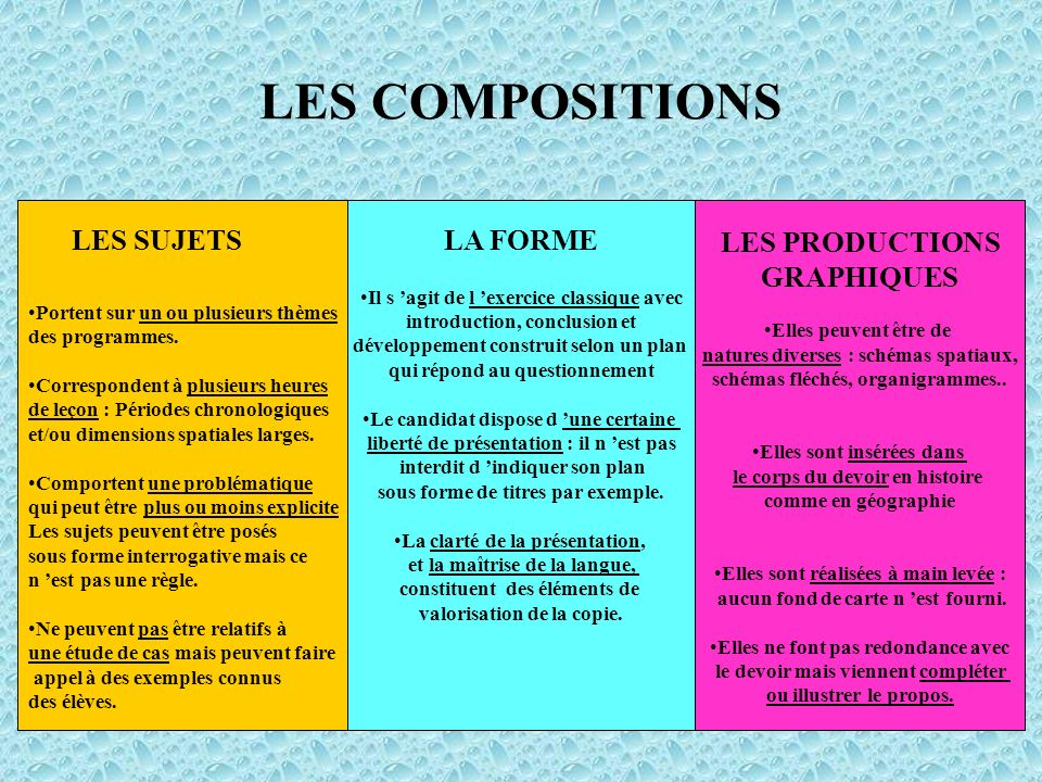 LES COMPOSITIONS LES SUJETS Portent sur un ou plusieurs thèmes des programmes.