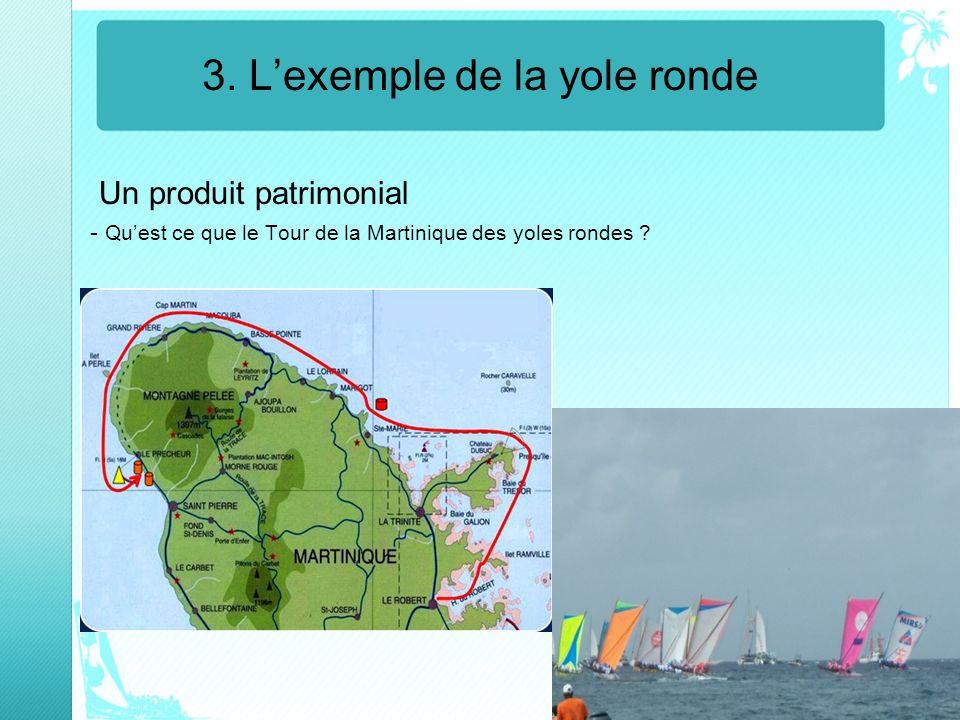3. Lexemple de la yole ronde Un produit patrimonial - Quest ce que le Tour de la Martinique des yoles rondes ?