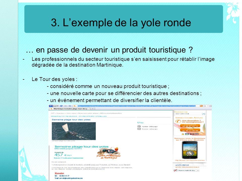 3. Lexemple de la yole ronde … en passe de devenir un produit touristique ? -Les professionnels du secteur touristique sen saisissent pour rétablir li